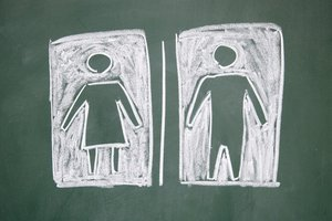 la discriminación de género