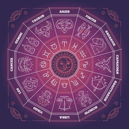 Los Horoscopos En Ingles Spanishdict