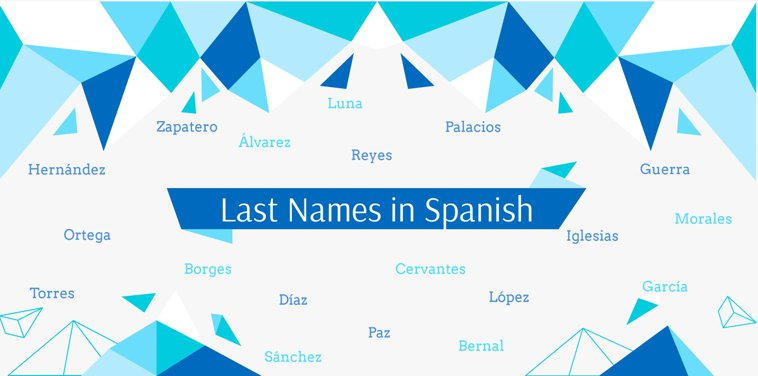Last Names: Last Names In Spanish