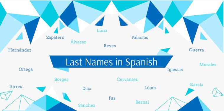Last Names in Spanish | SpanishDict